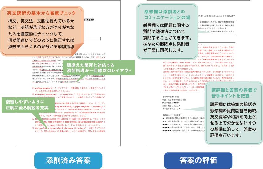 大学編入 総合英語講座 添削済み答案